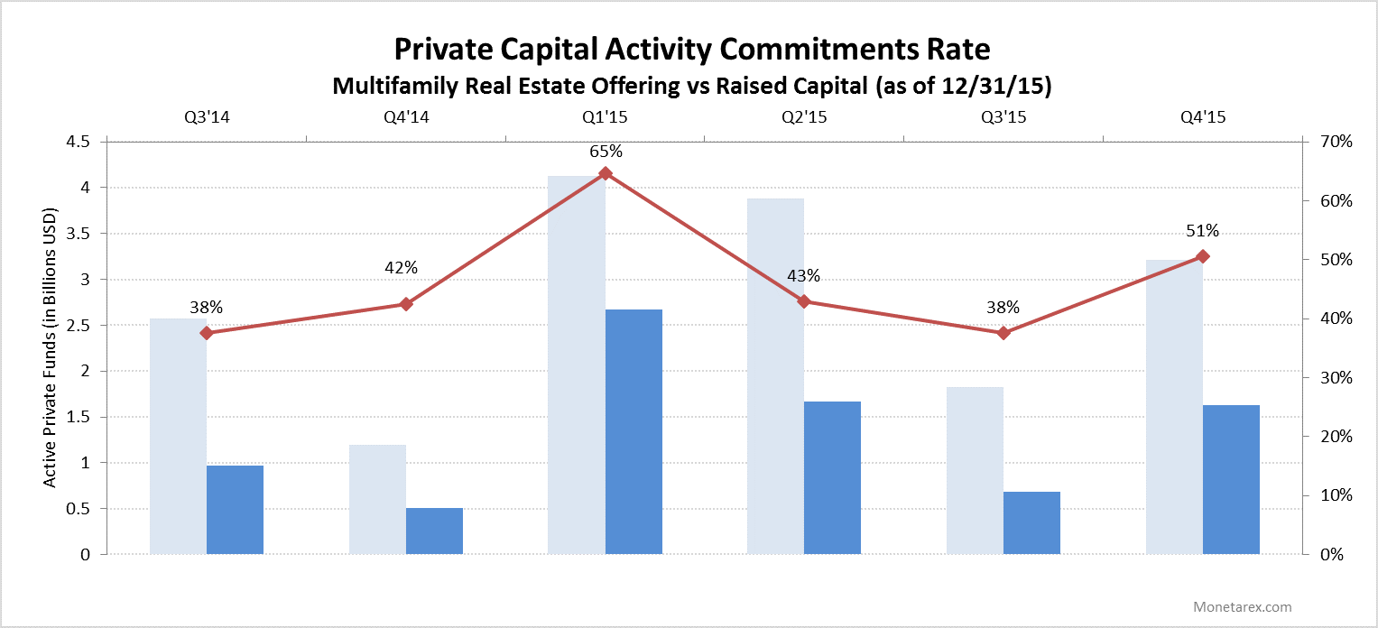multifamily-private-capital-quarterly