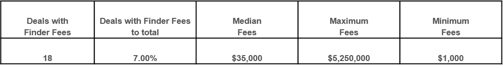 private-capital_fees